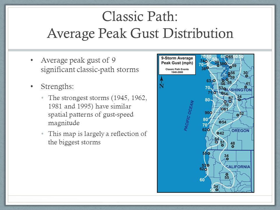 Classic Path: Average Peak Gust Distribution Average peak gust of 9 significant classic-path storms Strengths: The strongest storms (1945, 1962, 1981 and 1995) have similar spatial patterns of gust-speed magnitude This map is largely a reflection of the biggest storms