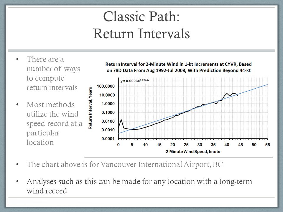 Classic Path: Return Intervals The chart above is for Vancouver International Airport, BC Analyses such as this can be made for any location with a long-term wind record There are a number of ways to compute return intervals Most methods utilize the wind speed record at a particular location
