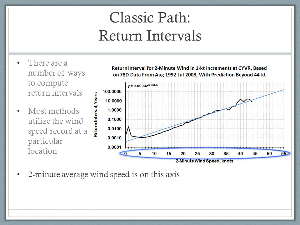 Classic Path: Return Intervals 2-minute average wind speed is on this axis There are a number of ways to compute return intervals Most methods utilize the wind speed record at a particular location