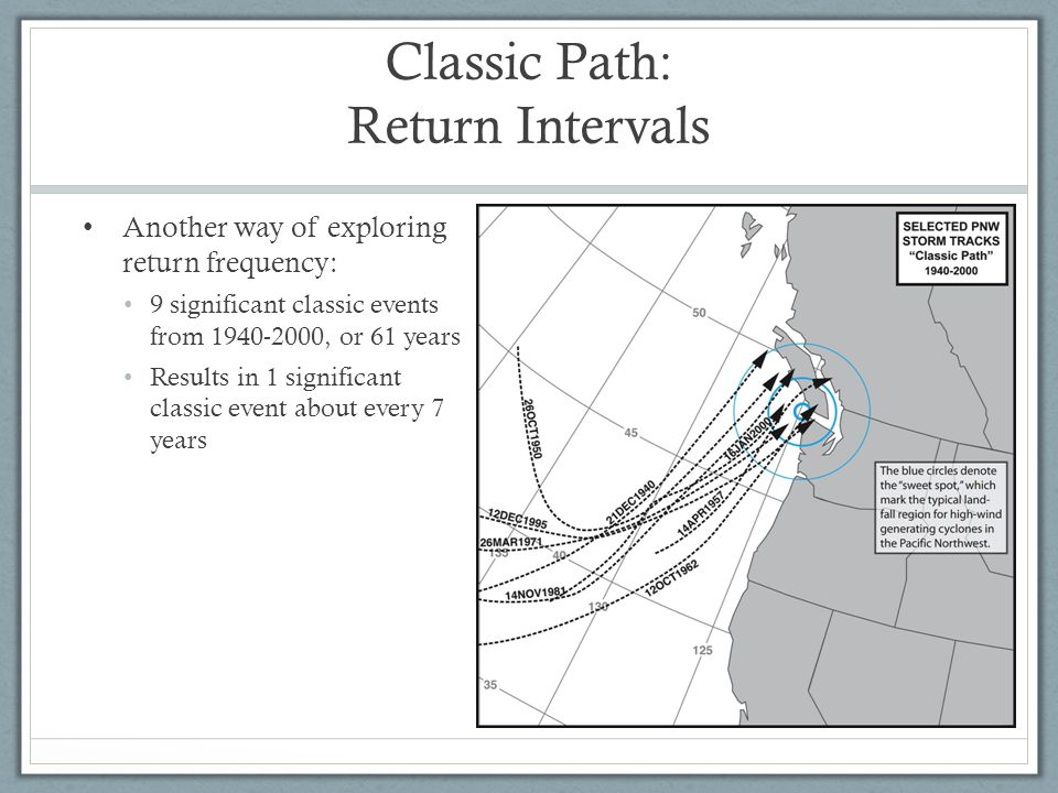 Classic Path: Return Intervals Another way of exploring return frequency: 9 significant classic events from , or 61 years Results in 1 significant classic event about every 7 years