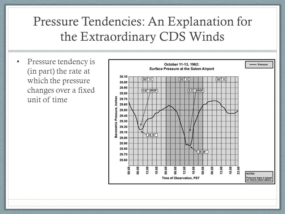 Pressure Tendencies: An Explanation for the Extraordinary CDS Winds Pressure tendency is (in part) the rate at which the pressure changes over a fixed unit of time
