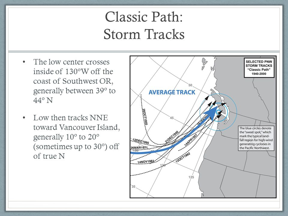 Classic Path: Storm Tracks The low center crosses inside of 130ºW off the coast of Southwest OR, generally between 39º to 44º N Low then tracks NNE to