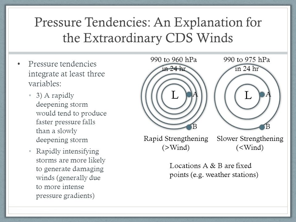 Pressure Tendencies: An Explanation for the Extraordinary CDS Winds Pressure tendencies integrate at least three variables: 3) A rapidly deepening sto
