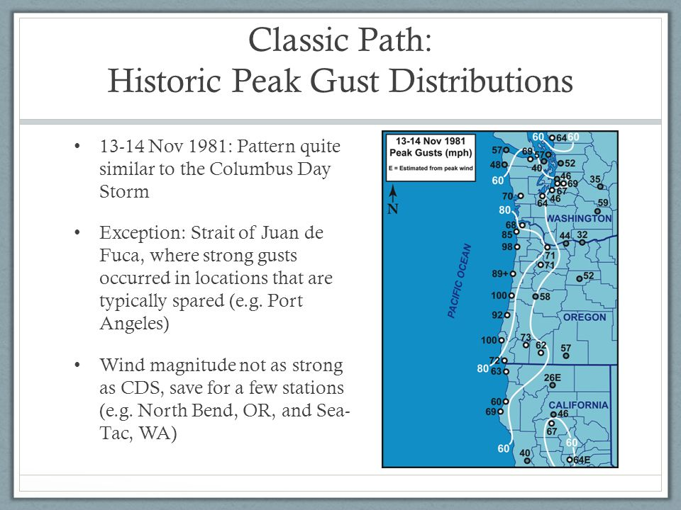 Classic Path: Historic Peak Gust Distributions Nov 1981: Pattern quite similar to the Columbus Day Storm Exception: Strait of Juan de Fuca, where strong gusts occurred in locations that are typically spared (e.g.