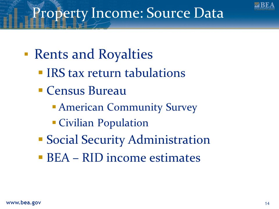 www.bea.gov Property Income: Source Data ▪ Rents and Royalties  IRS tax return tabulations  Census Bureau  American Community Survey  Civilian Population  Social Security Administration  BEA – RID income estimates 14