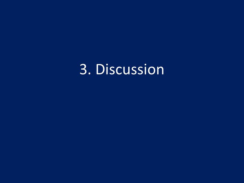 3. Discussion
