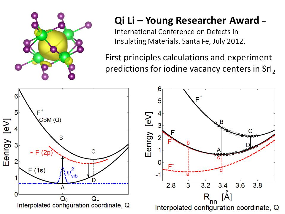 Qi Li – Young Researcher Award – International Conference on Defects in Insulating Materials, Santa Fe, July 2012.