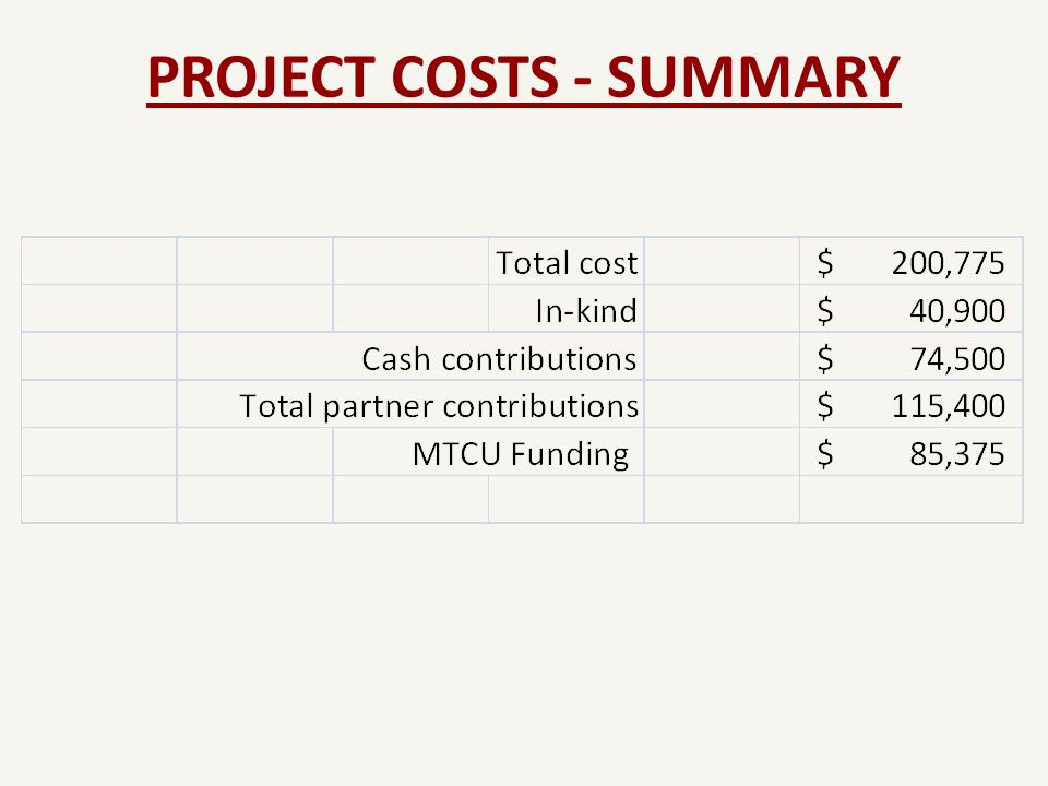 PROJECT COSTS - SUMMARY