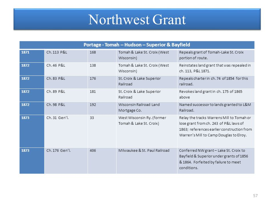 Northwest Grant 57 Portage - Tomah – Hudson – Superior & Bayfield 1871Ch.
