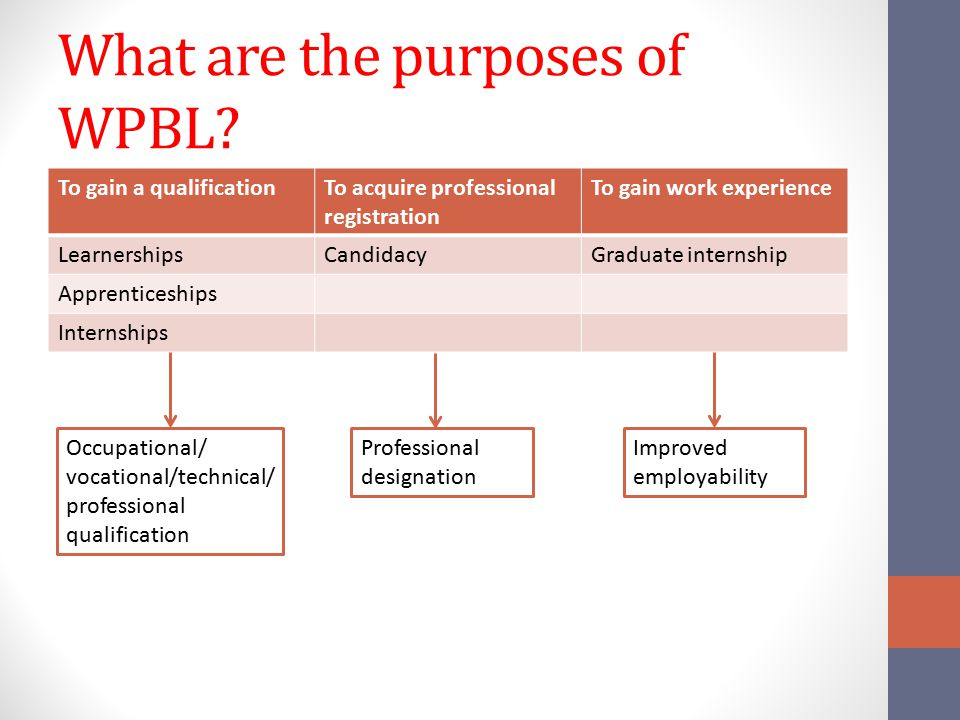 What are the roles and responsibilities of role players.