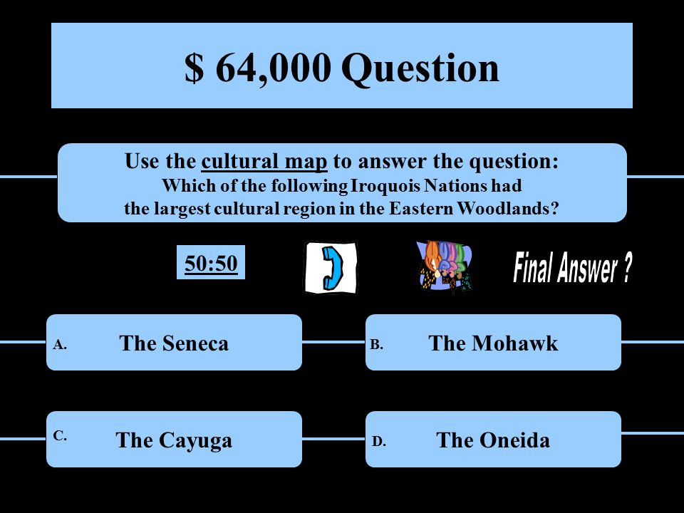$ 32,000 Question What was used to group Eastern Woodland peoples as Iroquoian or Algonquian.