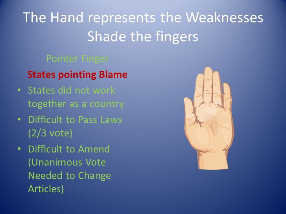 The Hand represents the Weaknesses Shade the fingers Pointer Finger States pointing Blame States did not work together as a country Difficult to Pass Laws (2/3 vote) Difficult to Amend (Unanimous Vote Needed to Change Articles)