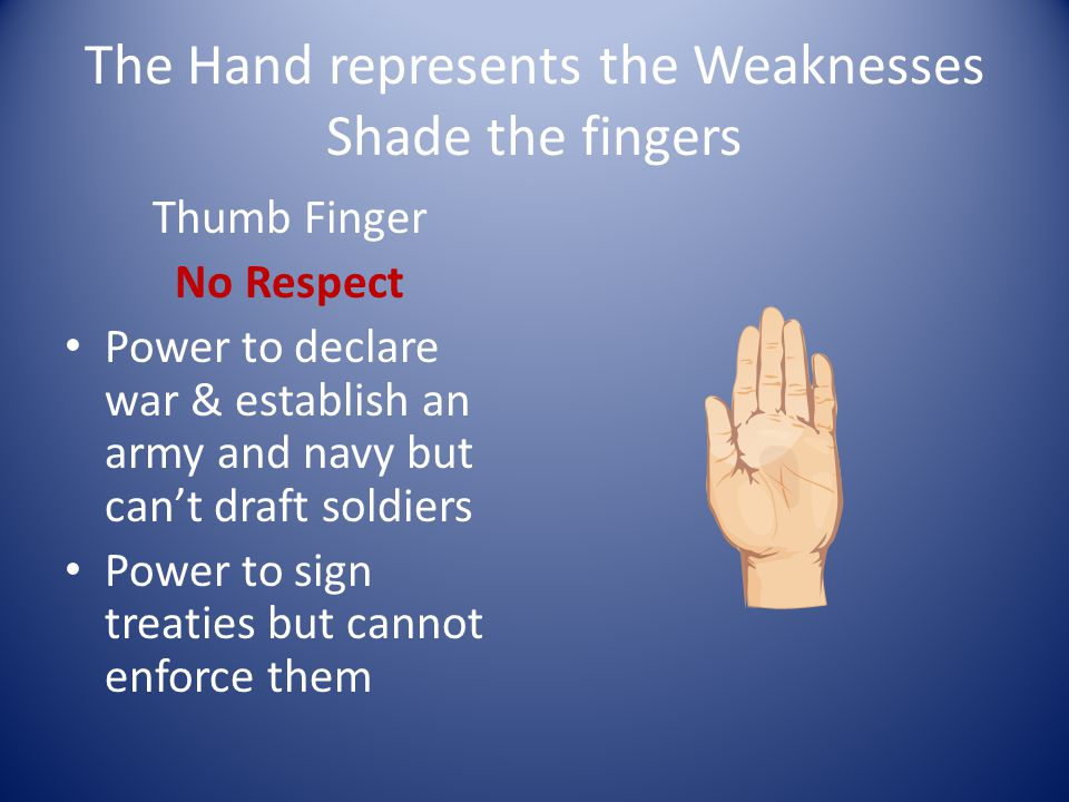 The Hand represents the Weaknesses Shade the fingers Thumb Finger No Respect Power to declare war & establish an army and navy but can't draft soldiers Power to sign treaties but cannot enforce them