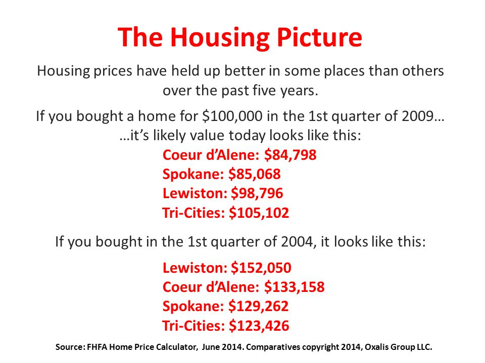 The Housing Picture Housing prices have held up better in some places than others over the past five years.