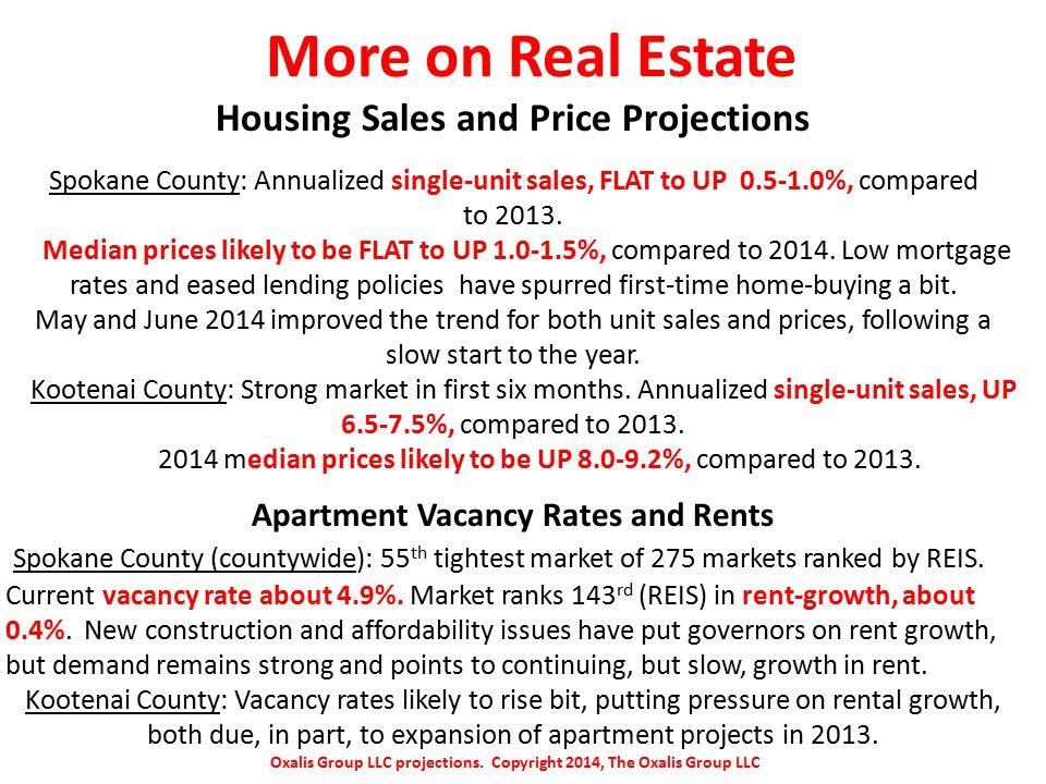 More on Real Estate Housing Sales and Price Projections Spokane County: Annualized single-unit sales, FLAT to UP 0.5-1.0%, compared to 2013.