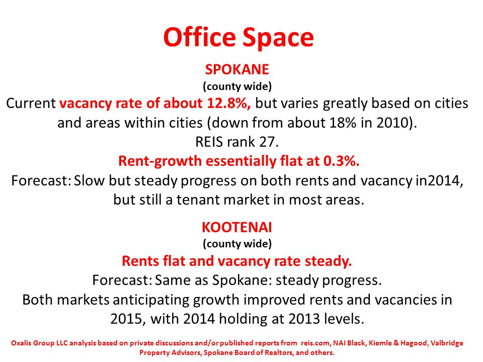 Office Space SPOKANE (county wide) Current vacancy rate of about 12.8%, but varies greatly based on cities and areas within cities (down from about 18% in 2010).