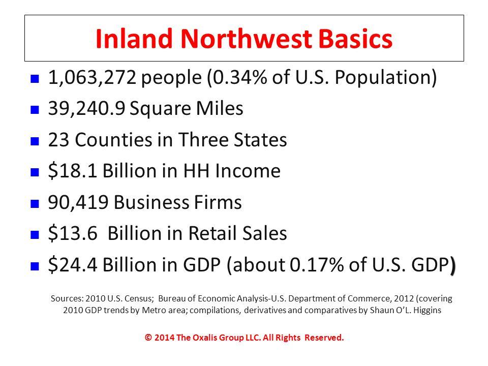 POPULATION ESTIMATES April 1, 2010-July 1, 2013 Area 2010 2013 est Change U.S.