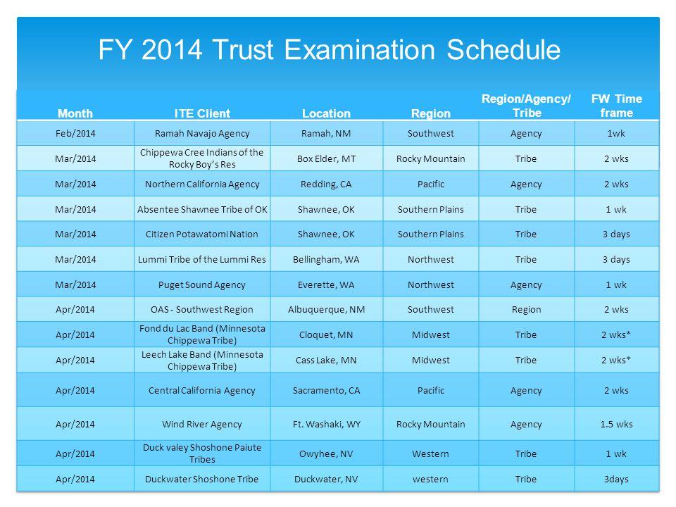 FY 2014 Trust Examination Schedule