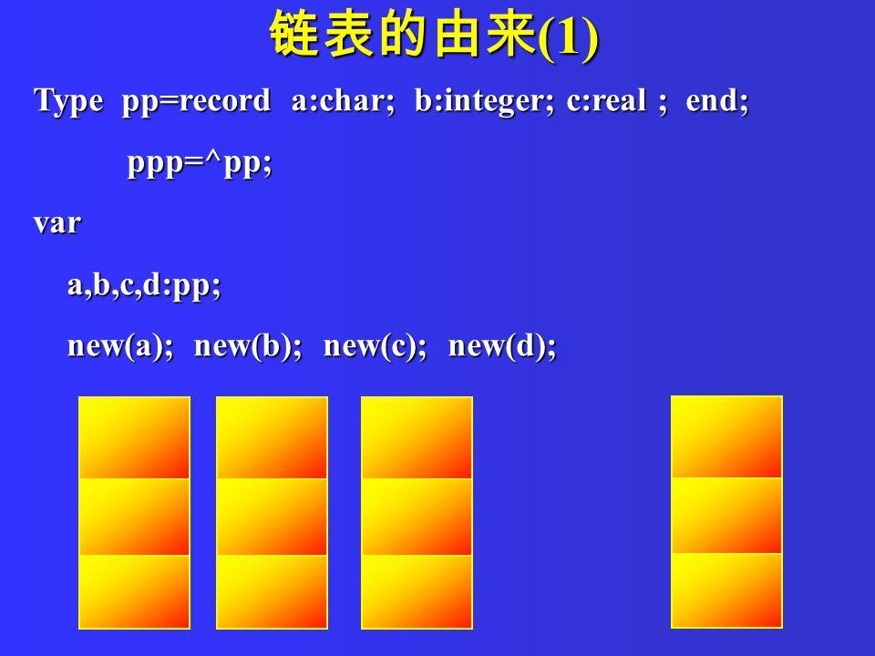 链表的由来 (1) Type pp=record a:char; b:integer; c:real ; end; ppp=^pp; ppp=^pp;var a,b,c,d:pp; a,b,c,d:pp; new(a); new(b); new(c); new(d); new(a); new(b); new(c); new(d);