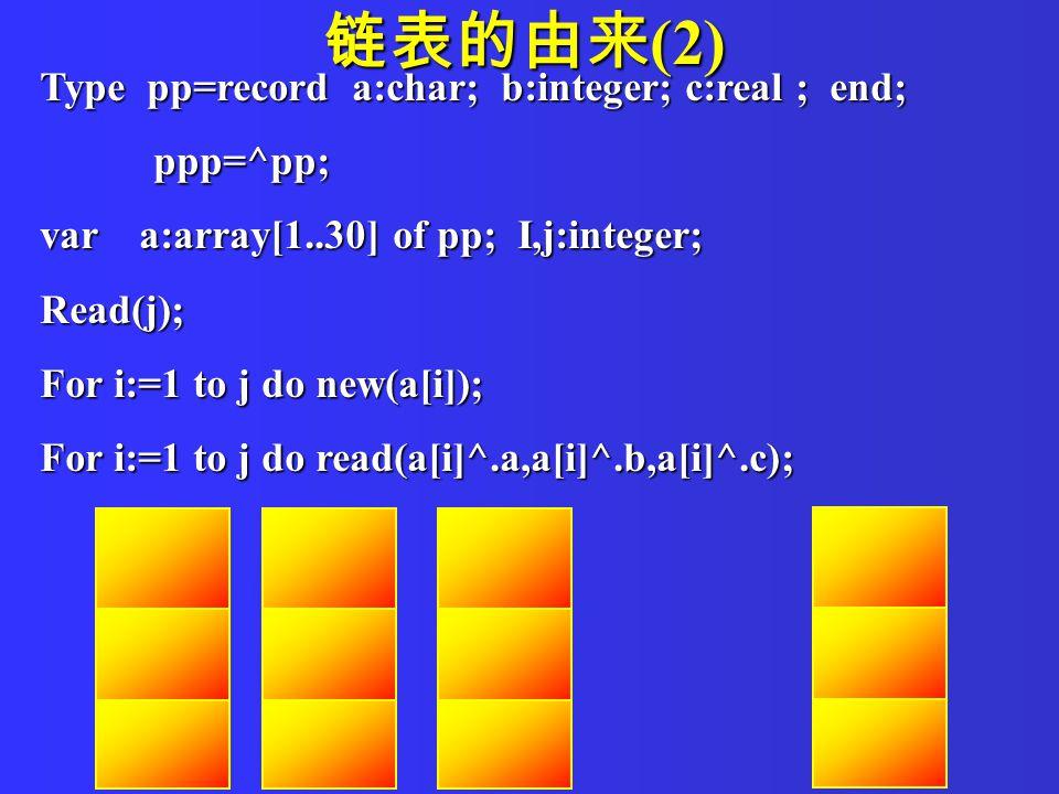 链表的由来 (2) Type pp=record a:char; b:integer; c:real ; end; ppp=^pp; ppp=^pp; var a:array[1..30] of pp; I,j:integer; Read(j); For i:=1 to j do new(a[i]); For i:=1 to j do read(a[i]^.a,a[i]^.b,a[i]^.c);
