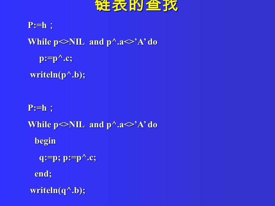 P:=h ; While p<>NIL and p^.a<>'A' do p:=p^.c; p:=p^.c; writeln(p^.b); writeln(p^.b); 链表的查找 P:=h ; While p<>NIL and p^.a<>'A' do begin begin q:=p; p:=p^.c; q:=p; p:=p^.c; end; end; writeln(q^.b); writeln(q^.b);