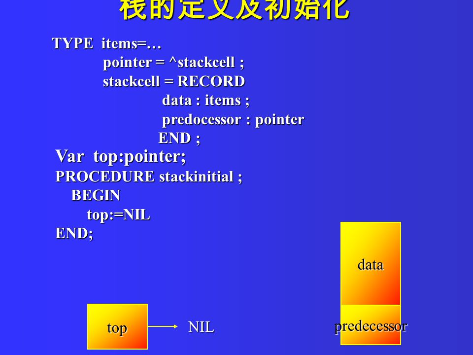 TYPE items=… TYPE items=… pointer = ^stackcell ; pointer = ^stackcell ; stackcell = RECORD stackcell = RECORD data : items ; data : items ; predocessor : pointer predocessor : pointer END ; END ; 栈的定义及初始化 data predecessor NIL top Var top:pointer; PROCEDURE stackinitial ; BEGIN BEGIN top:=NIL top:=NILEND;