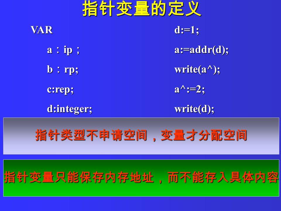 指针变量的定义 VAR a : ip ; a : ip ; b : rp; b : rp; c:rep; c:rep; d:integer; d:integer; 指针类型不申请空间,变量才分配空间 指针变量只能保存内存地址,而不能存入具体内容 d:=1;a:=addr(d);write(a^);a^:=2;write(d);