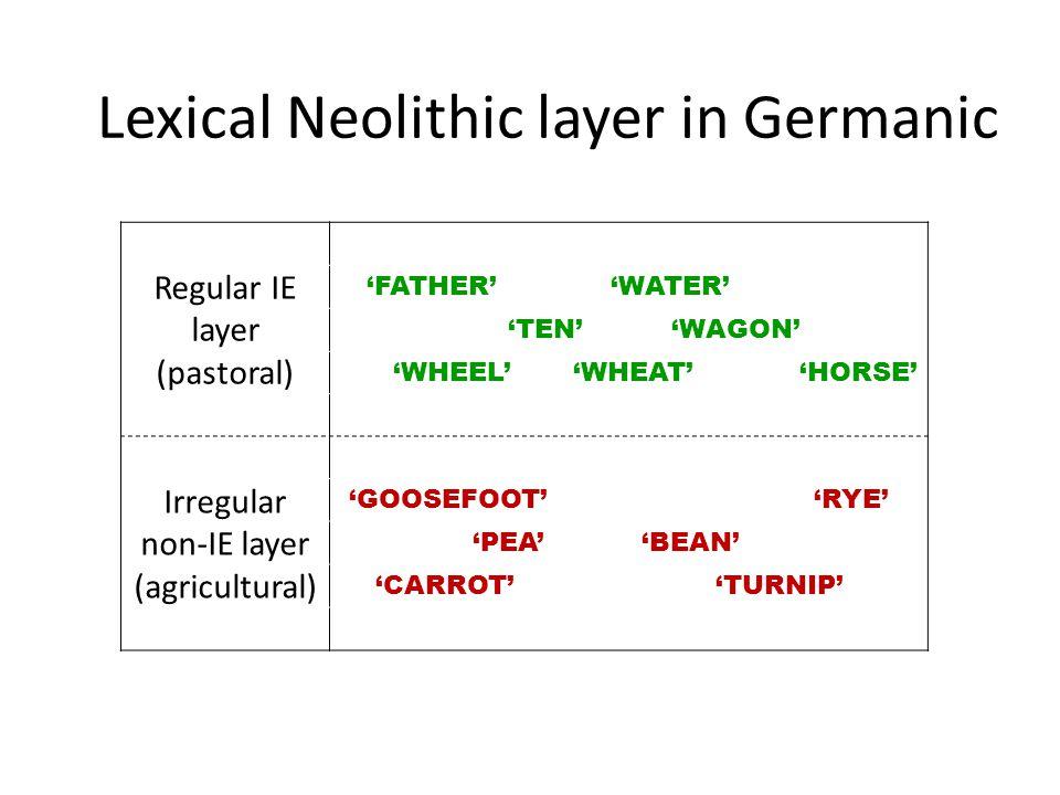 *gerstō- 'barley' (EUR?, IE?) – Lat hordeum 'barley' < g h rsd- – G Gerste 'barley' < PIE ** g h ersd – ?Pers.