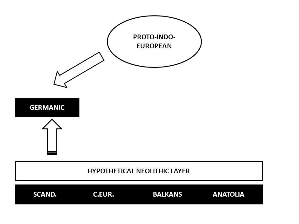 SCAND. C.EUR.BALKANS ANATOLIA GERMANIC PROTO-INDO- EUROPEAN HYPOTHETICAL NEOLITHIC LAYER