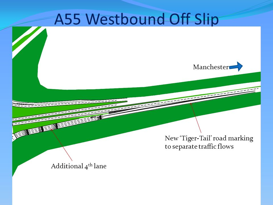 A55 Westbound Off Slip Additional 4 th lane New 'Tiger-Tail' road marking to separate traffic flows Manchester