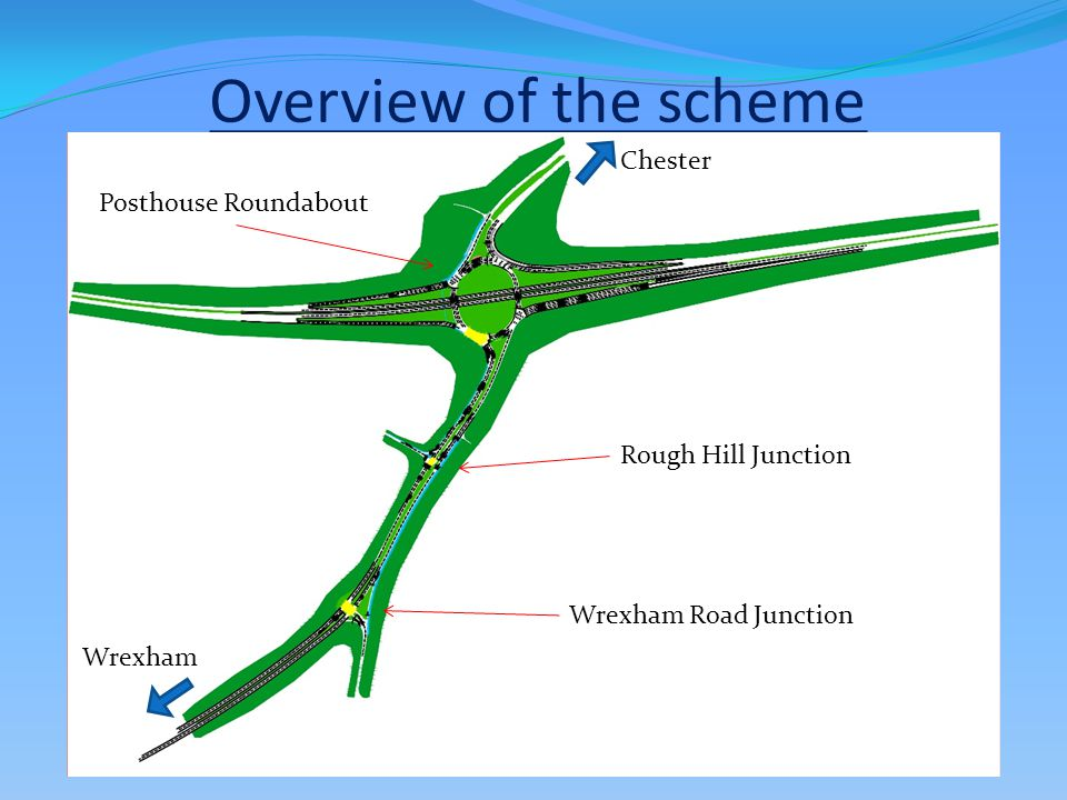 Overview of the scheme Posthouse Roundabout Rough Hill Junction Wrexham Road Junction Chester Wrexham
