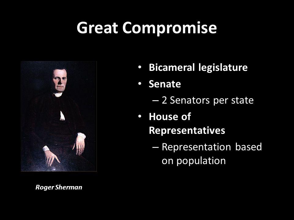 Great Compromise Bicameral legislature Senate – 2 Senators per state House of Representatives – Representation based on population Roger Sherman