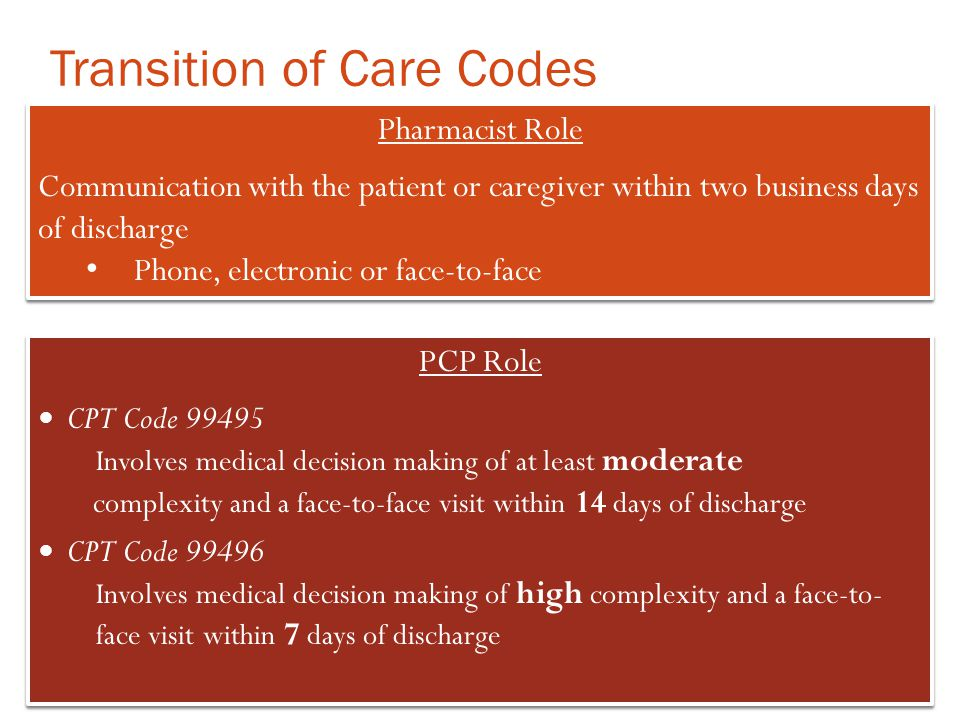 Transition of Care Codes PCP Role CPT Code 99495 Involves medical decision making of at least moderate complexity and a face-to-face visit within 14 days of discharge CPT Code 99496 Involves medical decision making of high complexity and a face-to- face visit within 7 days of discharge PCP Role CPT Code 99495 Involves medical decision making of at least moderate complexity and a face-to-face visit within 14 days of discharge CPT Code 99496 Involves medical decision making of high complexity and a face-to- face visit within 7 days of discharge Pharmacist Role Communication with the patient or caregiver within two business days of discharge Phone, electronic or face-to-face Pharmacist Role Communication with the patient or caregiver within two business days of discharge Phone, electronic or face-to-face