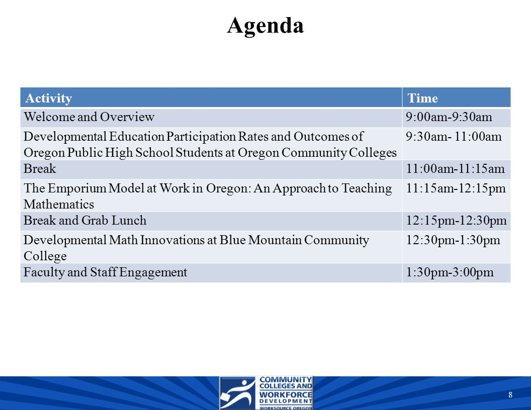 Agenda 8 8 ActivityTime Welcome and Overview9:00am-9:30am Developmental Education Participation Rates and Outcomes of Oregon Public High School Students at Oregon Community Colleges 9:30am- 11:00am Break11:00am-11:15am The Emporium Model at Work in Oregon: An Approach to Teaching Mathematics 11:15am-12:15pm Break and Grab Lunch12:15pm-12:30pm Developmental Math Innovations at Blue Mountain Community College 12:30pm-1:30pm Faculty and Staff Engagement1:30pm-3:00pm