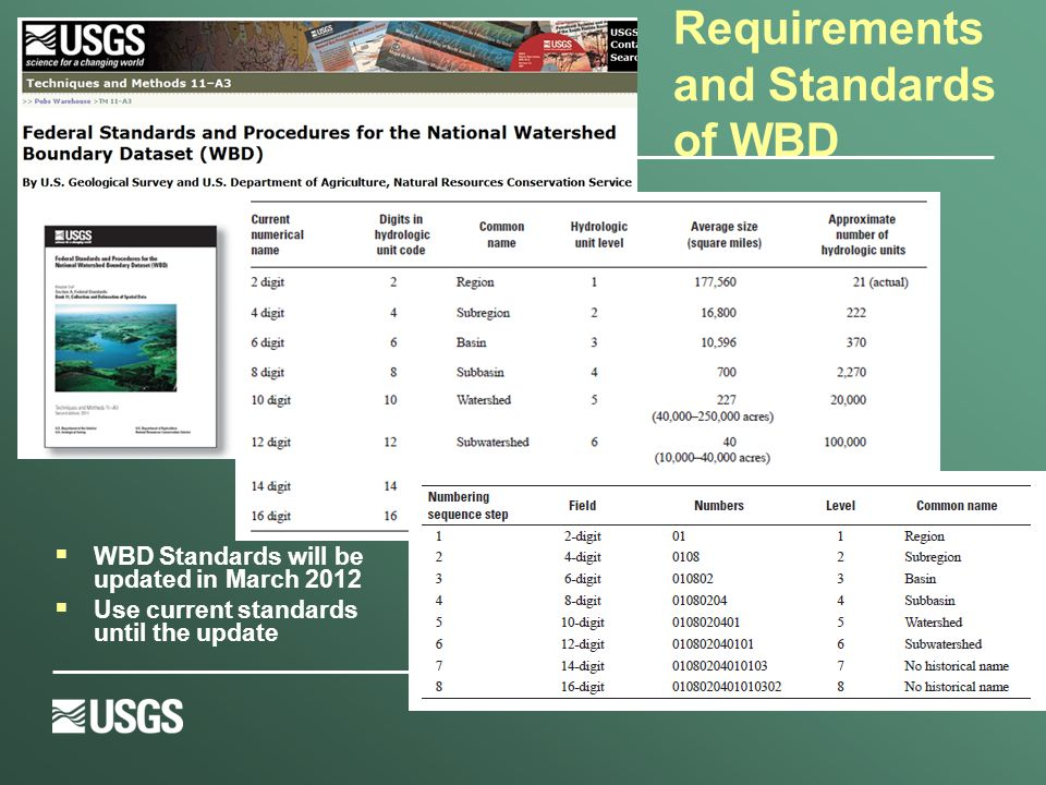 Requirements and Standards of WBD  WBD Standards will be updated in March 2012  Use current standards until the update