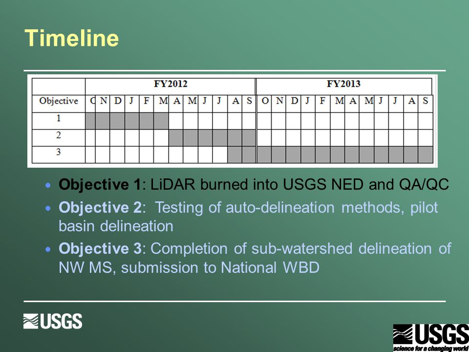 Timeline Objective 1: LiDAR burned into USGS NED and QA/QC Objective 2: Testing of auto-delineation methods, pilot basin delineation Objective 3: Comp