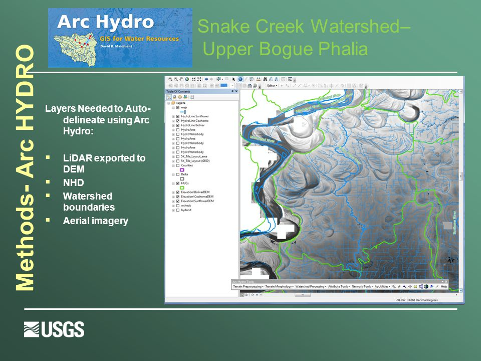 Methods- Arc HYDRO Snake Creek Watershed– Upper Bogue Phalia Layers Needed to Auto- delineate using Arc Hydro:  LiDAR exported to DEM  NHD  Watersh