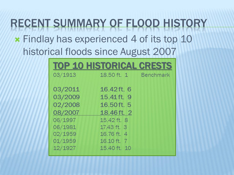  March 2011 Flood With early warning residents sandbagged or moved valuables to higher ground Inundation Maps were used by Findlay Officials to direct residents around flood waters during the event A meaningful 3 day warning of major flooding was unprecedented in Findlay
