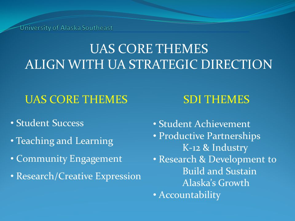 UAS CORE THEMES ALIGN WITH UA STRATEGIC DIRECTION UAS CORE THEMES Student Success Teaching and Learning Community Engagement Research/Creative Expression SDI THEMES Student Achievement Productive Partnerships K-12 & Industry Research & Development to Build and Sustain Alaska's Growth Accountability