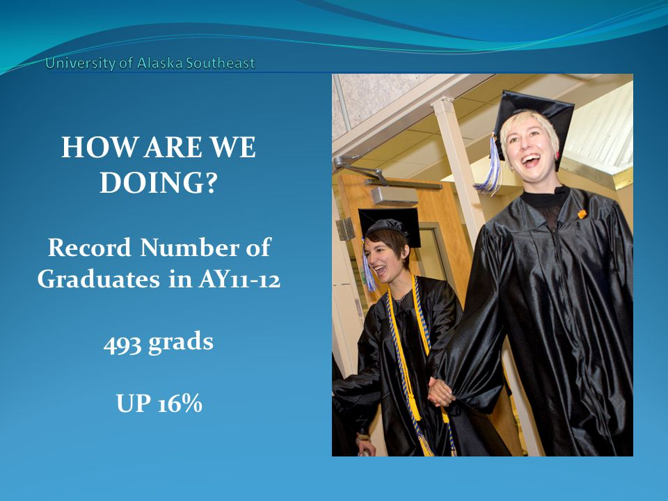 HOW ARE WE DOING Record Number of Graduates in AY11-12 493 grads UP 16%