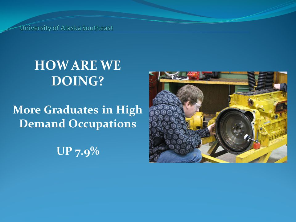 HOW ARE WE DOING More Graduates in High Demand Occupations UP 7.9%
