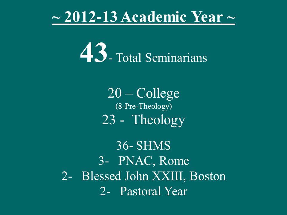 ~ 2012-13 Academic Year ~ 43 - Total Seminarians 20 – College (8-Pre-Theology) 23 - Theology 36- SHMS 3- PNAC, Rome 2- Blessed John XXIII, Boston 2- Pastoral Year