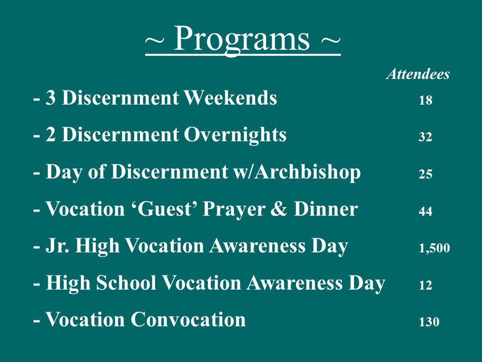 ~ Programs ~ Attendees - 3 Discernment Weekends 18 - 2 Discernment Overnights 32 - Day of Discernment w/Archbishop 25 - Vocation 'Guest' Prayer & Dinner 44 - Jr.