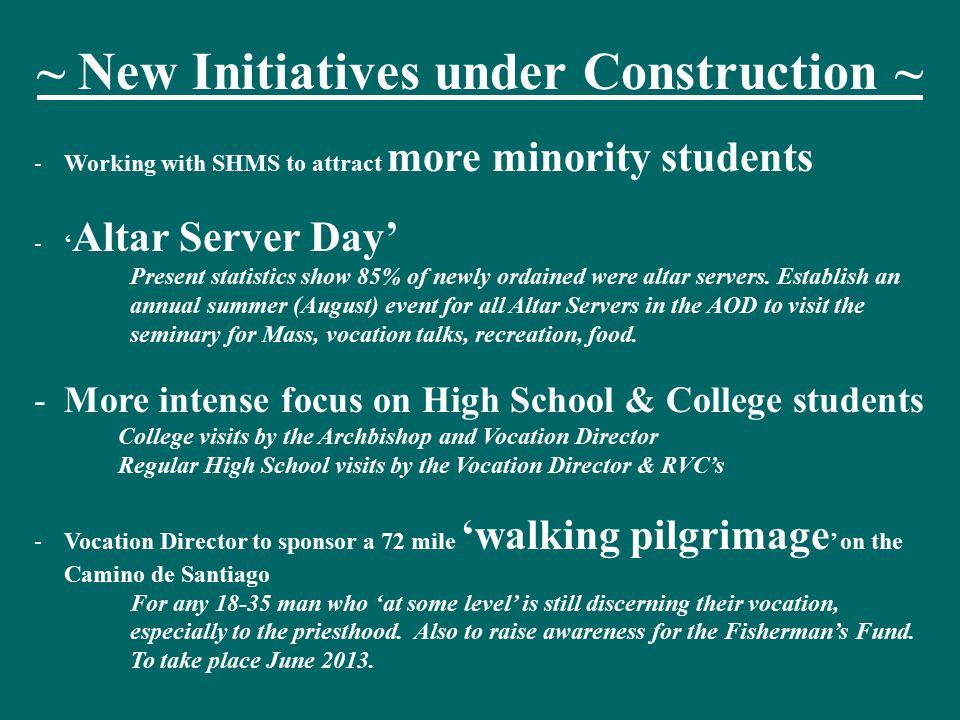 ~ 2011-12 AOD Seminarians ~ 46 - Total start of year 25- College (9 Pre-Theology) 21- Theology 41- SHMS 2- PNAC, Rome 2- B.John XXIII, Boston 1- Pastoral Year
