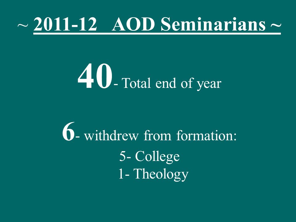 ~ 2011-12 AOD Seminarians ~ 40 - Total end of year 6 - withdrew from formation: 5- College 1- Theology