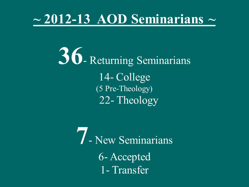 Since 1988: 40.6- average per year total of seminarians 49- highest number of seminarians 32- lowest number of seminarians