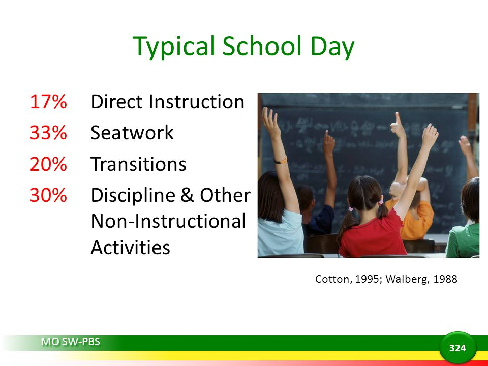 Typical School Day 17%Direct Instruction 33%Seatwork 20%Transitions 30%Discipline & Other Non-Instructional Activities MO SW-PBS Cotton, 1995; Walberg, 1988 324