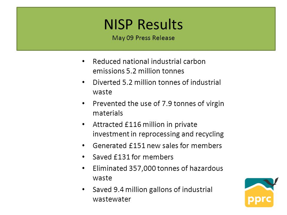 NISP Results May 09 Press Release Reduced national industrial carbon emissions 5.2 million tonnes Diverted 5.2 million tonnes of industrial waste Prevented the use of 7.9 tonnes of virgin materials Attracted £116 million in private investment in reprocessing and recycling Generated £151 new sales for members Saved £131 for members Eliminated 357,000 tonnes of hazardous waste Saved 9.4 million gallons of industrial wastewater