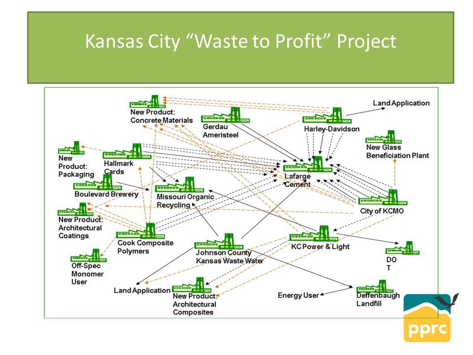 Kansas City Waste to Profit Project