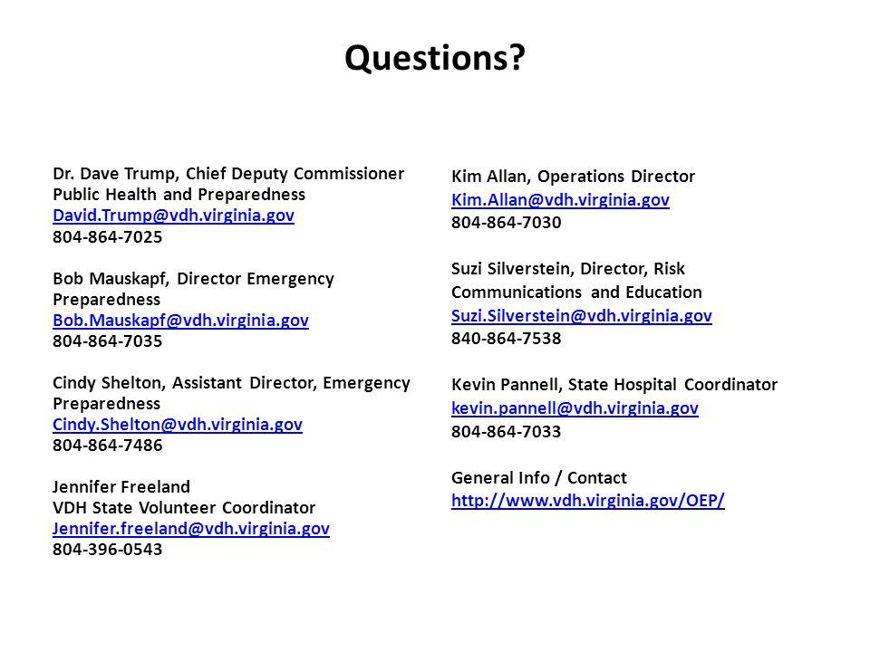 Questions. Dr.